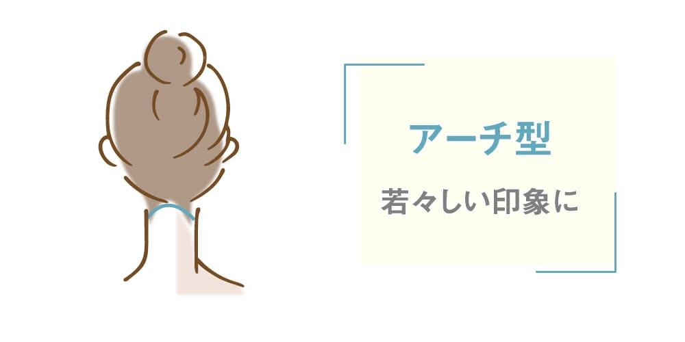 ミセルクリニック うなじ 医療脱毛 アーチ字型
